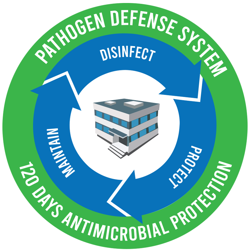 Pathogen Defense System 1